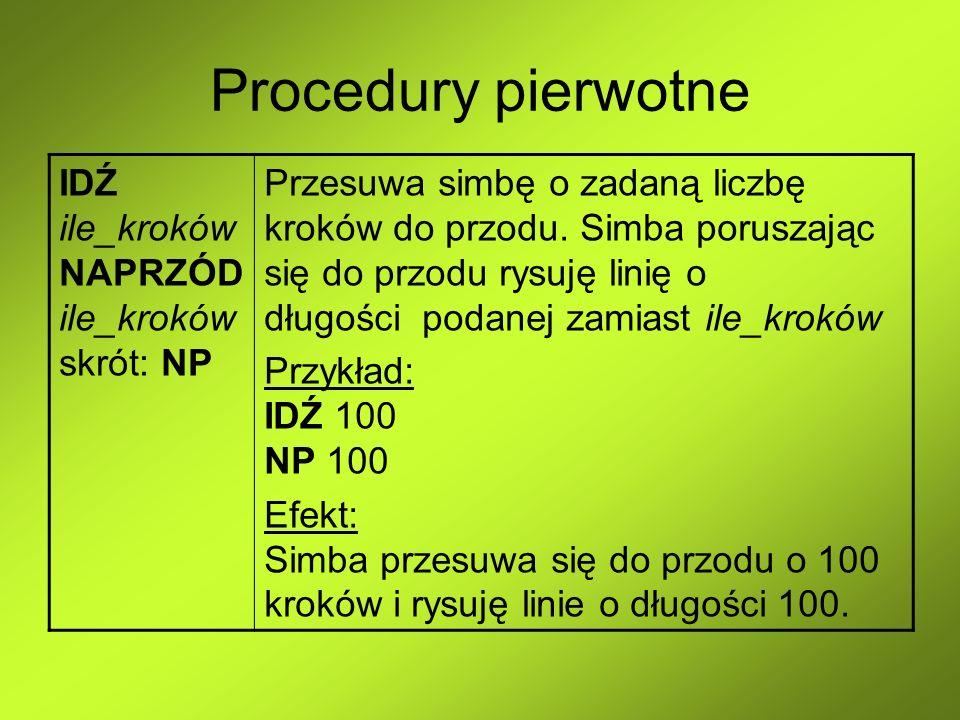 Procedury pierwotne IDŹ ile_kroków NAPRZÓD ile_kroków skrót: NP