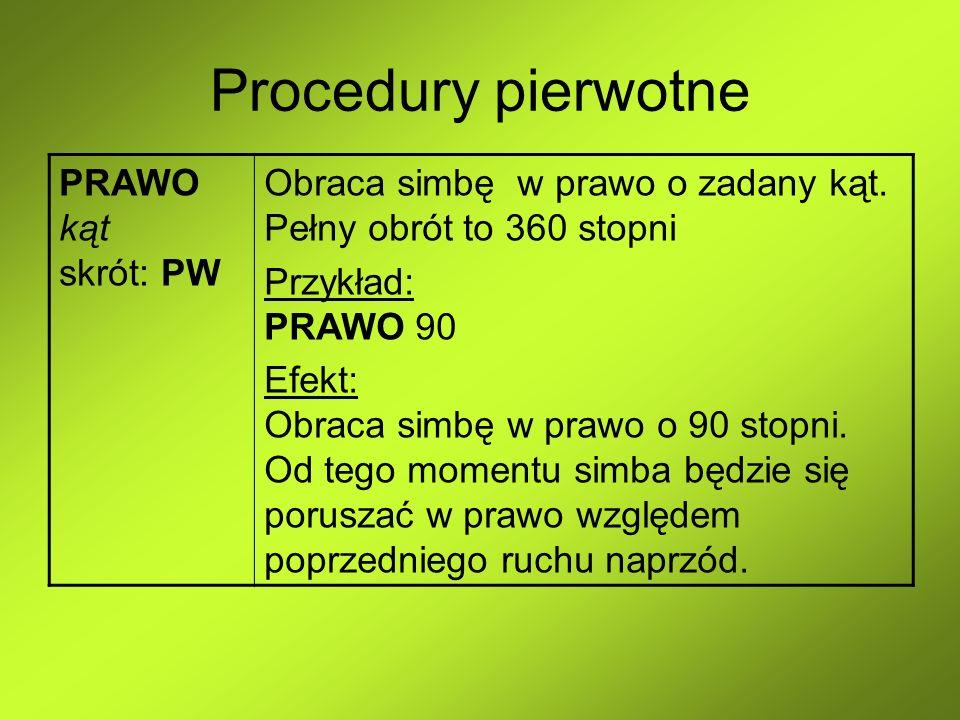 Procedury pierwotne PRAWO kąt skrót: PW