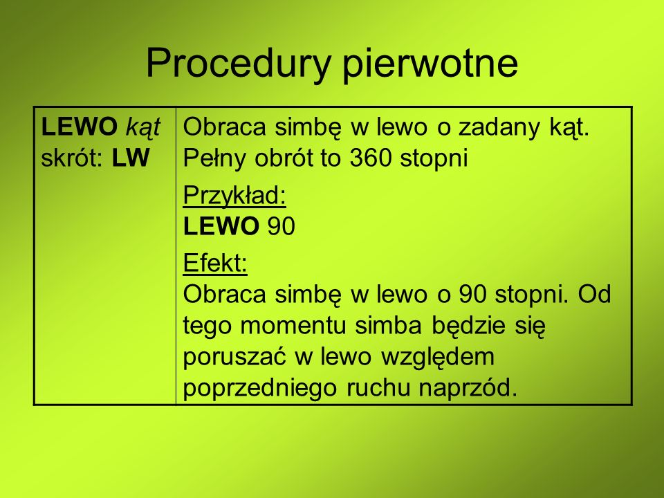 Procedury pierwotne LEWO kąt skrót: LW