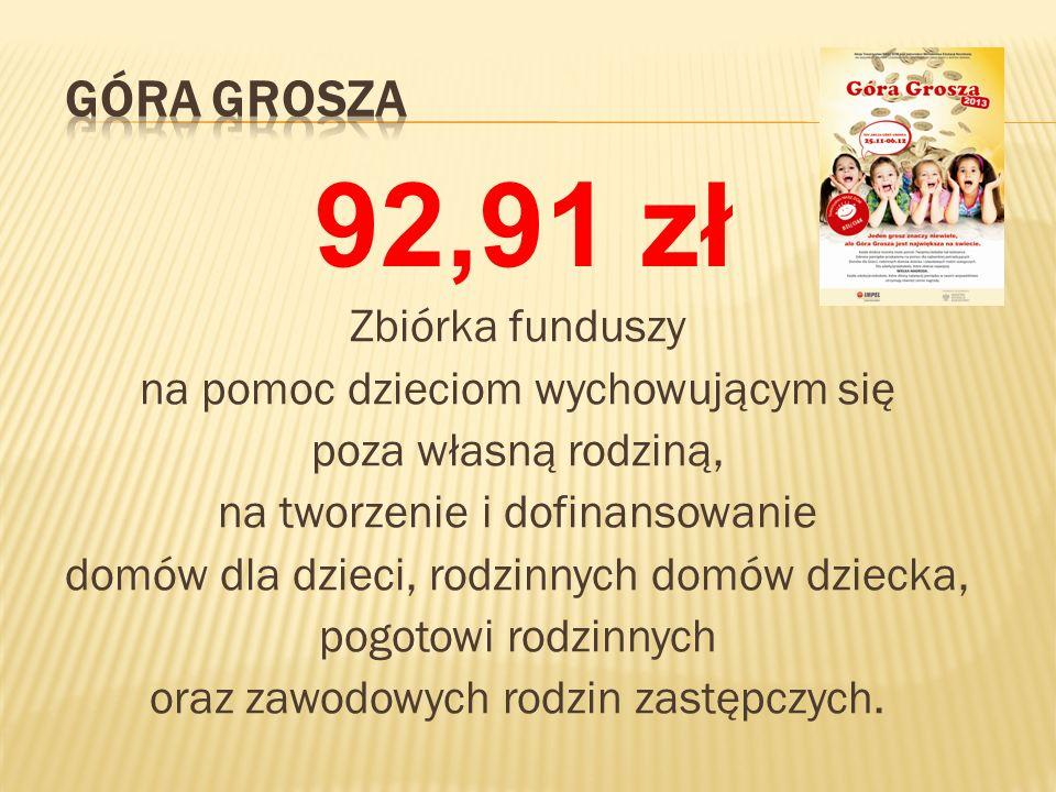 Góra grosza 92,91 zł.