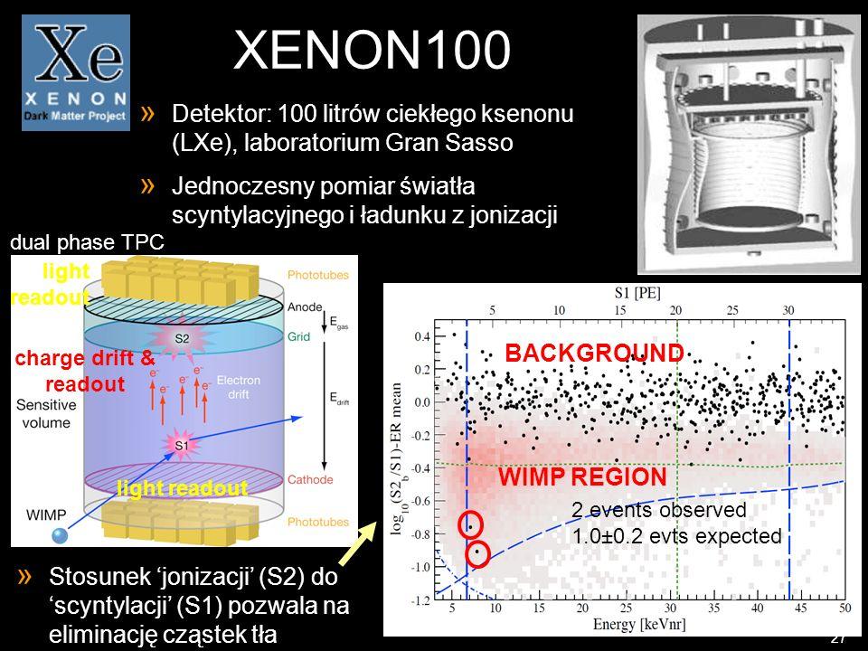 XENON100 Detektor: 100 litrów ciekłego ksenonu (LXe), laboratorium Gran Sasso. Jednoczesny pomiar światła scyntylacyjnego i ładunku z jonizacji.
