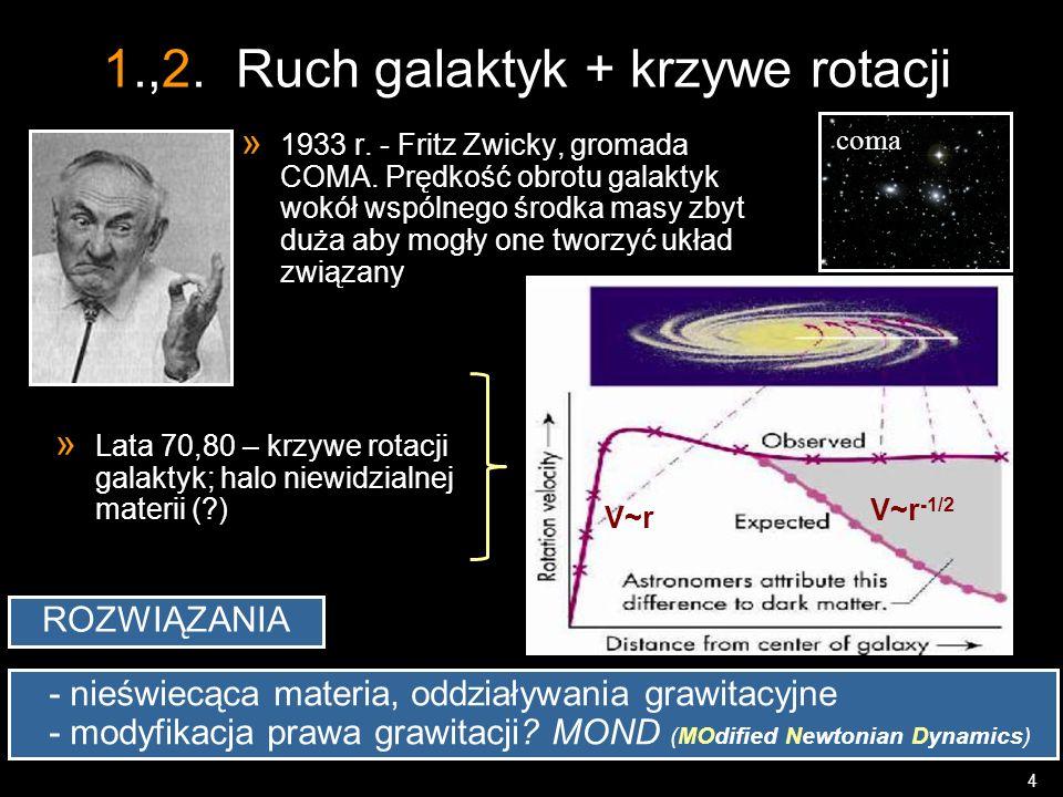 1.,2. Ruch galaktyk + krzywe rotacji
