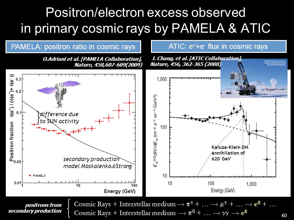 Positron/electron excess observed in primary cosmic rays by PAMELA & ATIC