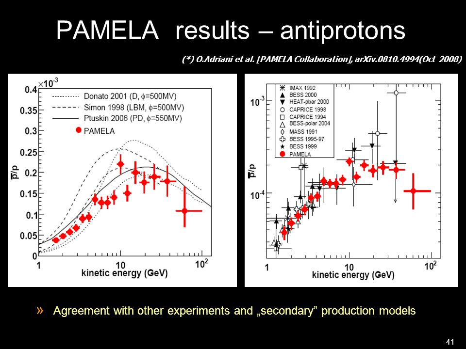 PAMELA results – antiprotons