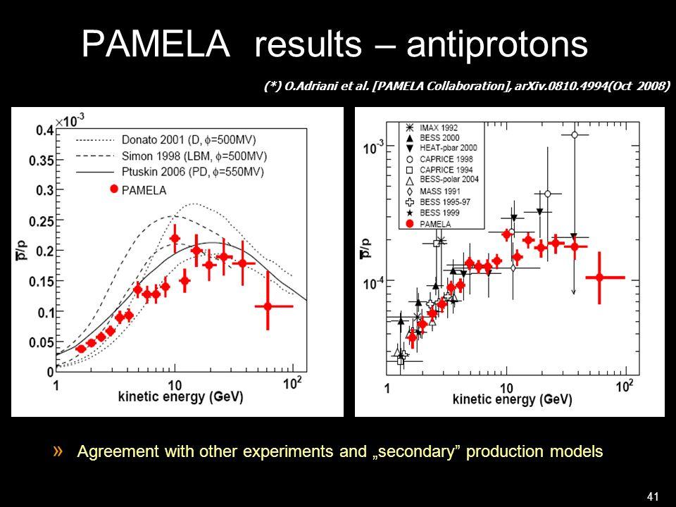 PAMELA results – antiprotons