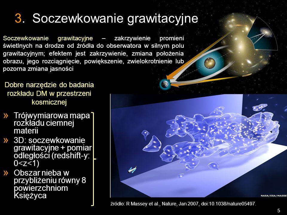 3. Soczewkowanie grawitacyjne