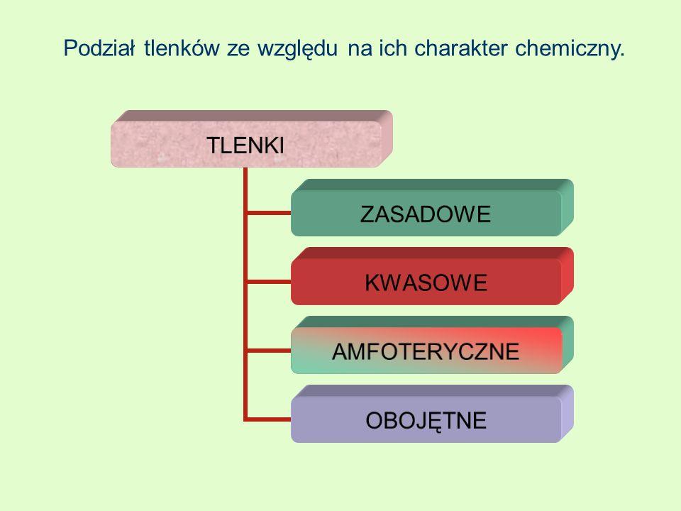 Podział tlenków ze względu na ich charakter chemiczny.
