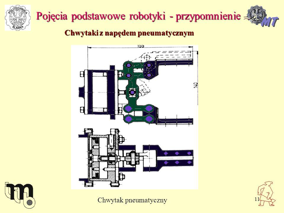 Pojęcia podstawowe robotyki - przypomnienie