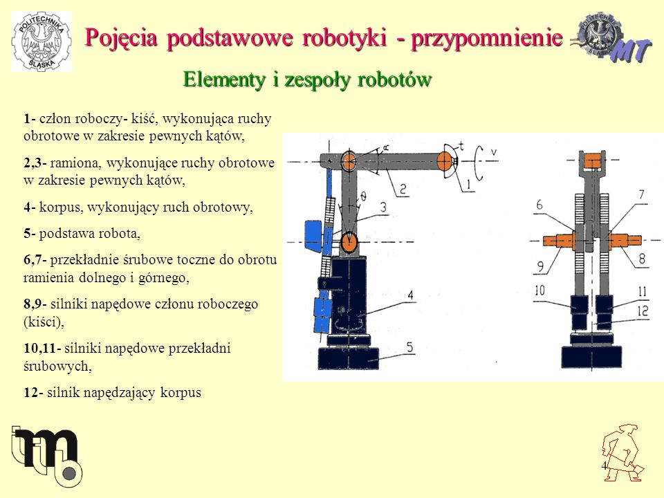 Elementy i zespoły robotów
