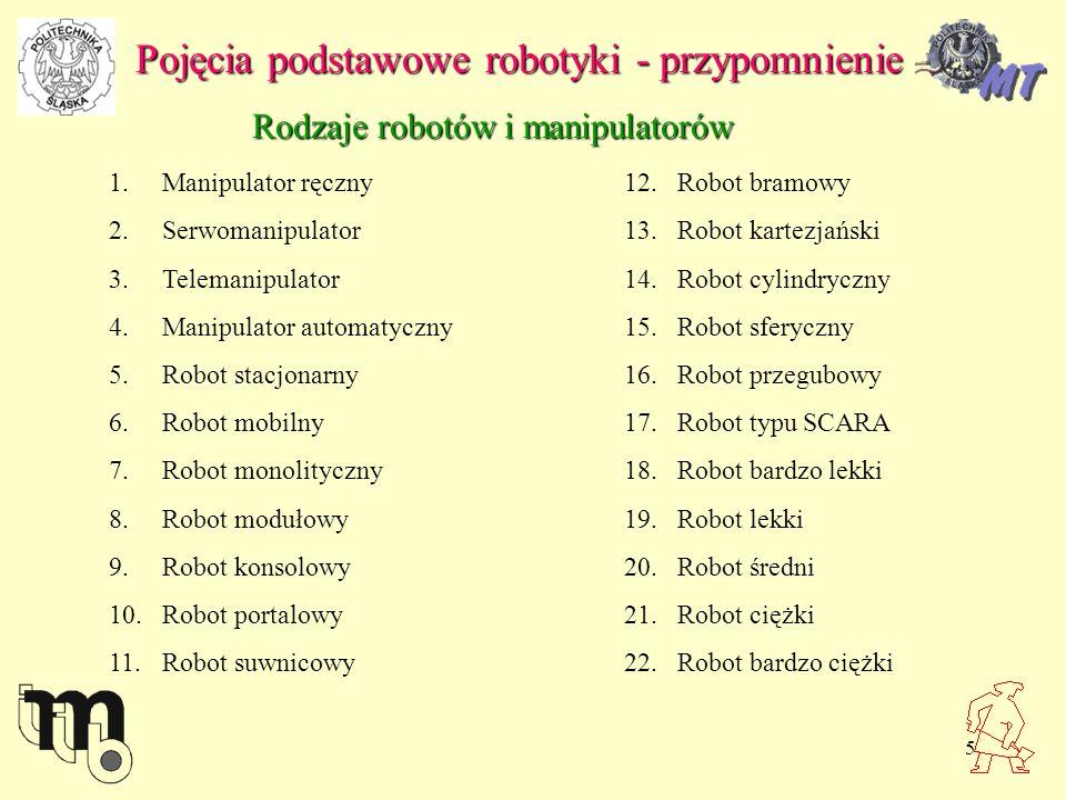 Rodzaje robotów i manipulatorów