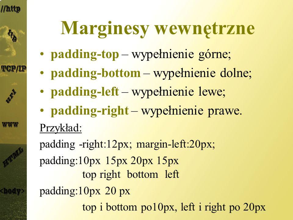 Marginesy wewnętrzne padding-top – wypełnienie górne;