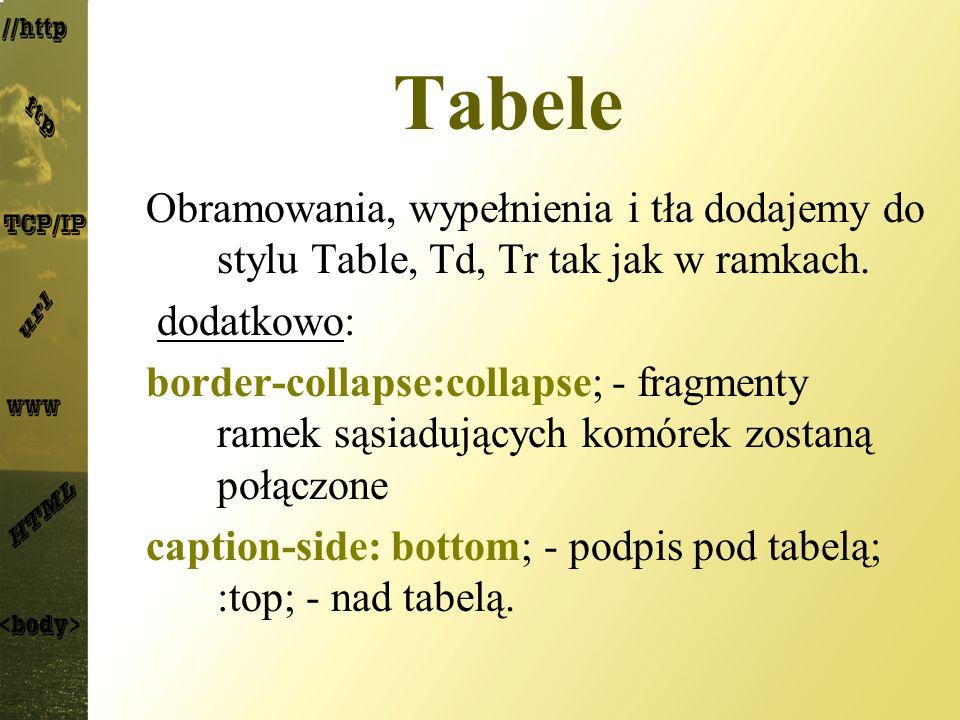 Tabele Obramowania, wypełnienia i tła dodajemy do stylu Table, Td, Tr tak jak w ramkach. dodatkowo: