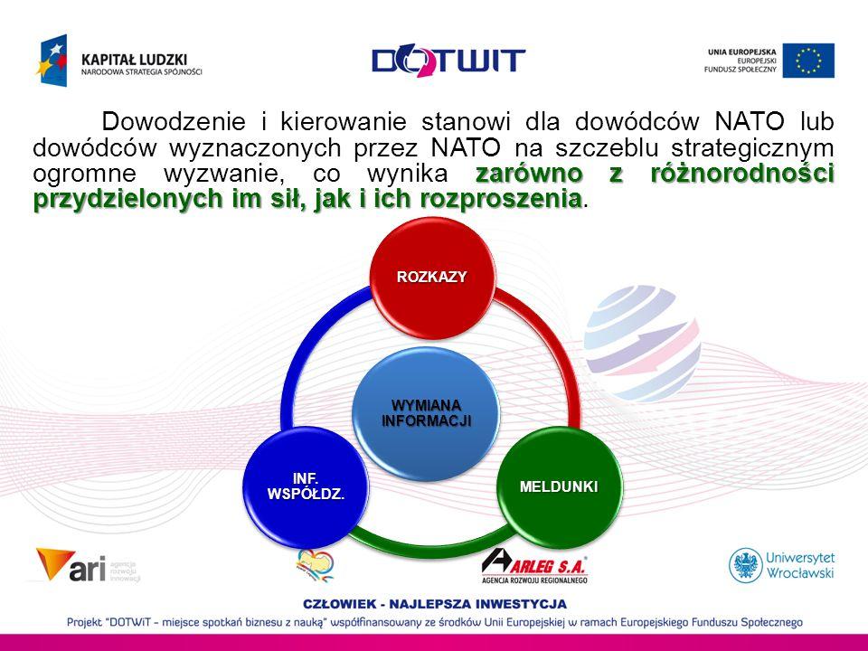 Dowodzenie i kierowanie stanowi dla dowódców NATO lub dowódców wyznaczonych przez NATO na szczeblu strategicznym ogromne wyzwanie, co wynika zarówno z różnorodności przydzielonych im sił, jak i ich rozproszenia.