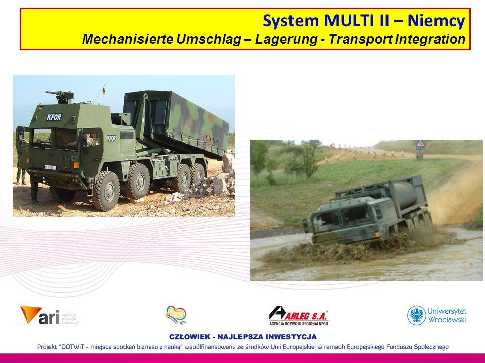 System MULTI II – Niemcy
