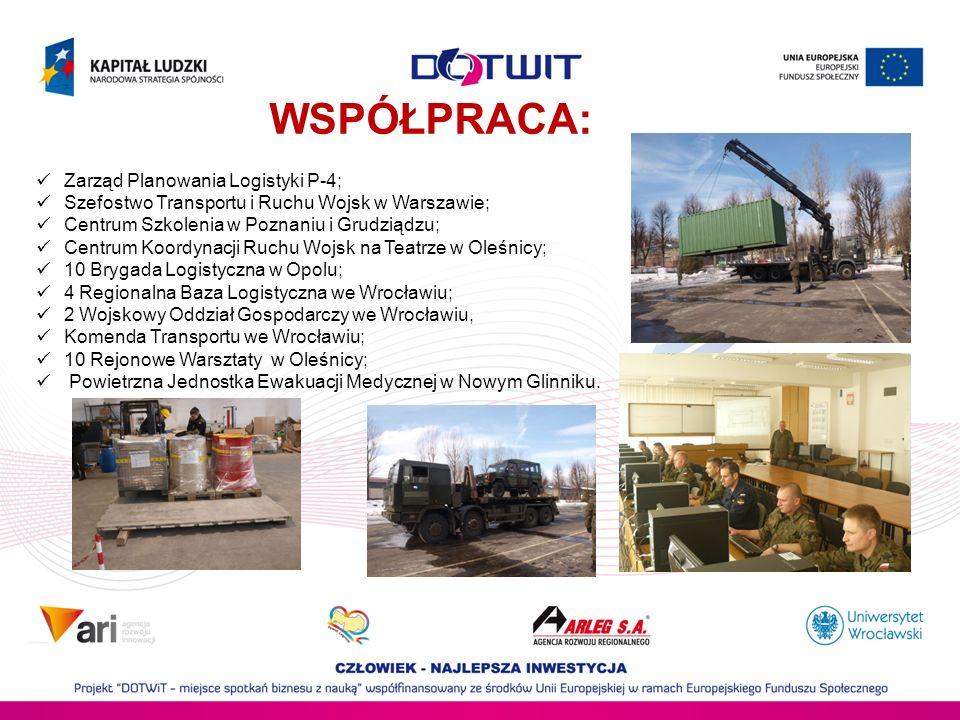 WSPÓŁPRACA: Zarząd Planowania Logistyki P-4;