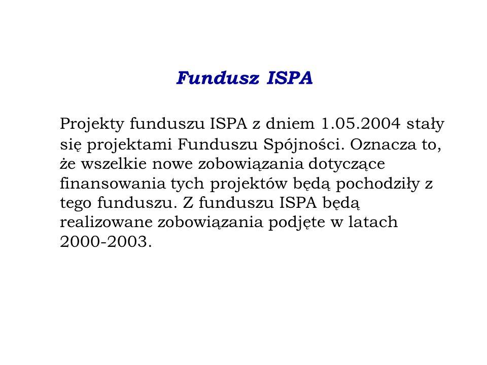 Fundusz ISPA