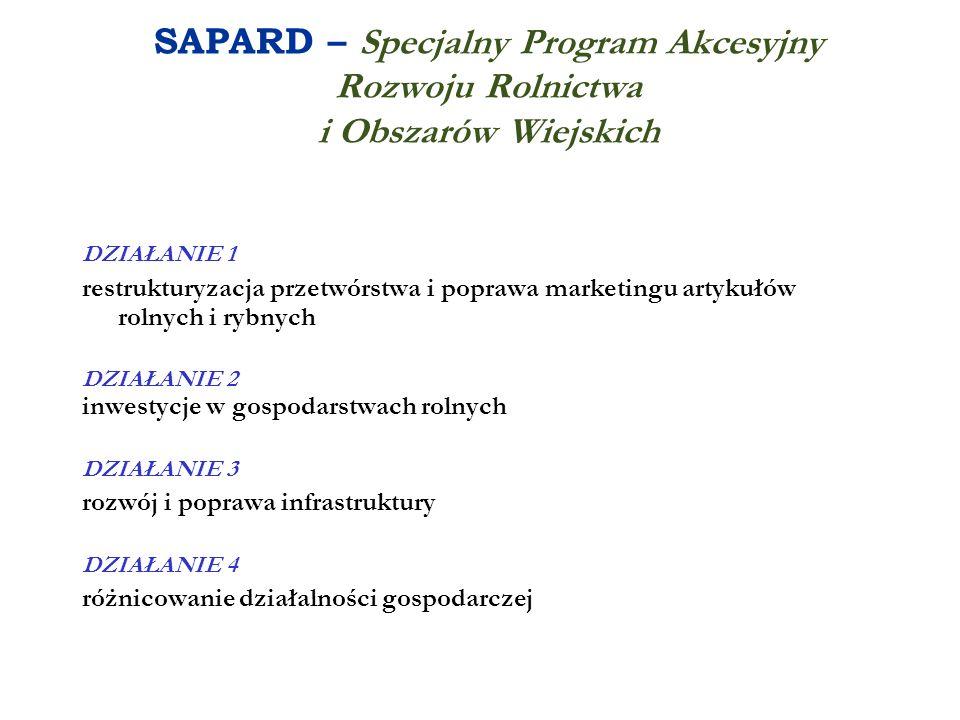 SAPARD – Specjalny Program Akcesyjny Rozwoju Rolnictwa i Obszarów Wiejskich