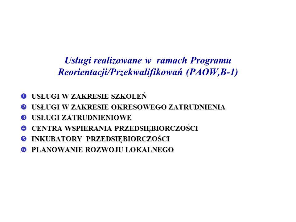 Usługi realizowane w ramach Programu Reorientacji/Przekwalifikowań (PAOW,B-1)
