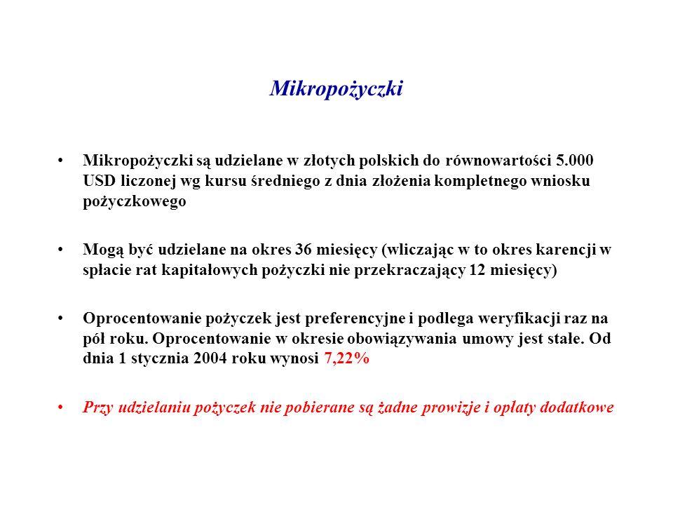 Mikropożyczki