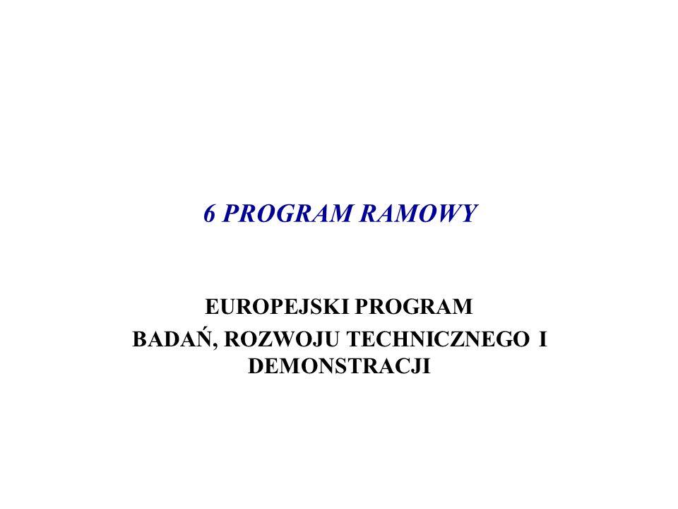 EUROPEJSKI PROGRAM BADAŃ, ROZWOJU TECHNICZNEGO I DEMONSTRACJI