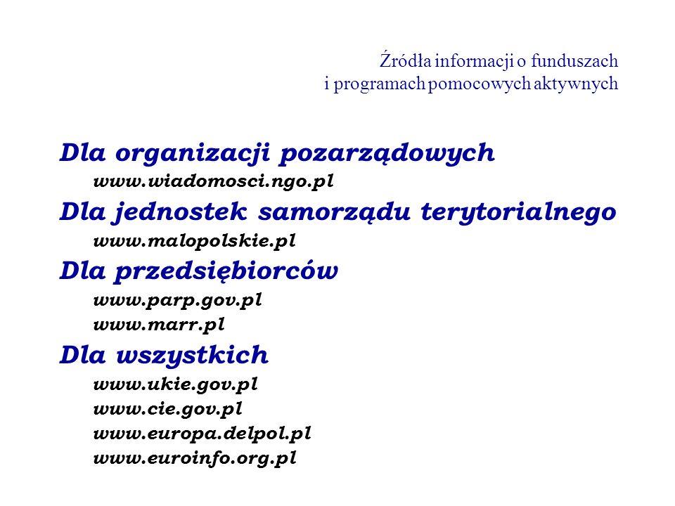 Źródła informacji o funduszach i programach pomocowych aktywnych