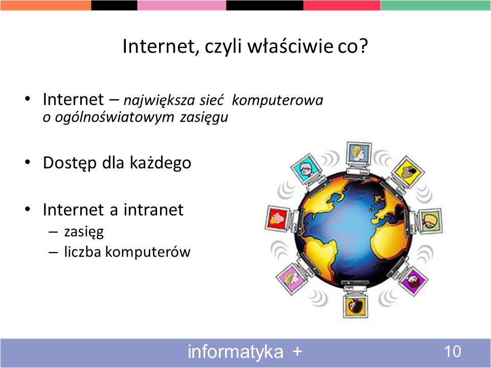 Internet, czyli właściwie co