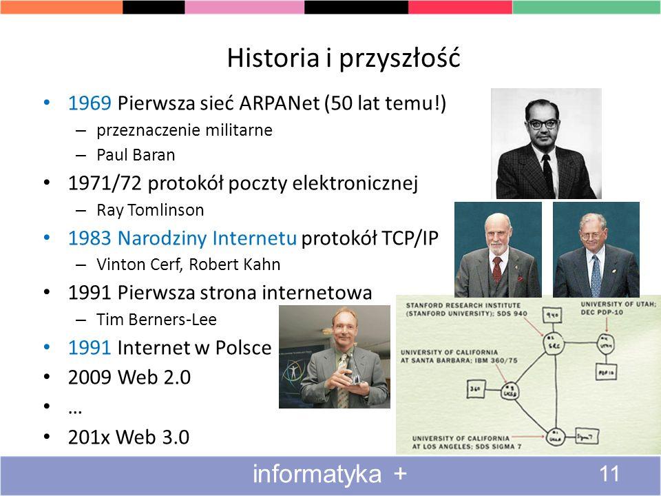 Historia i przyszłość informatyka +
