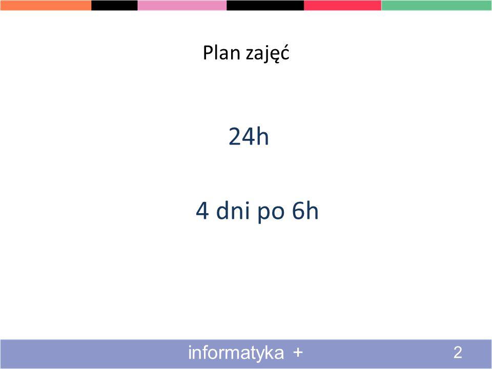 4 dni po 6h Plan zajęć 24h informatyka +
