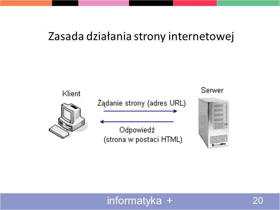 Zasada działania strony internetowej