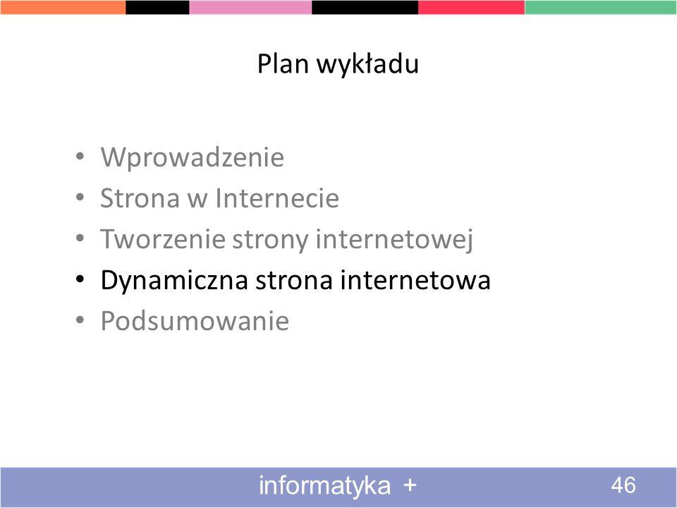 Tworzenie strony internetowej Dynamiczna strona internetowa