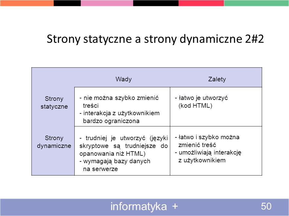 Strony statyczne a strony dynamiczne 2#2