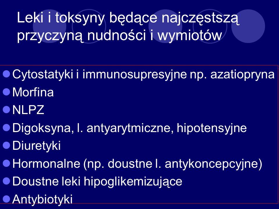 Leki i toksyny będące najczęstszą przyczyną nudności i wymiotów
