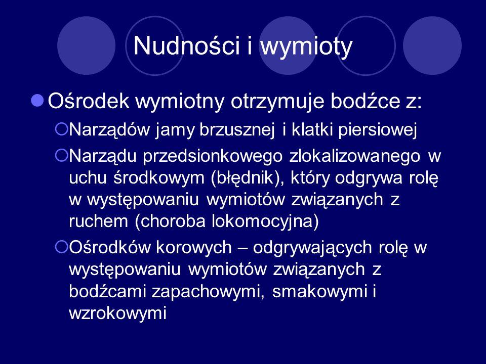 Nudności i wymioty Ośrodek wymiotny otrzymuje bodźce z: