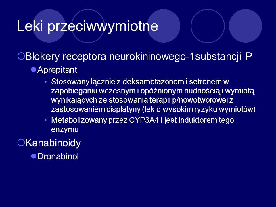 Leki przeciwwymiotne Blokery receptora neurokininowego-1substancji P