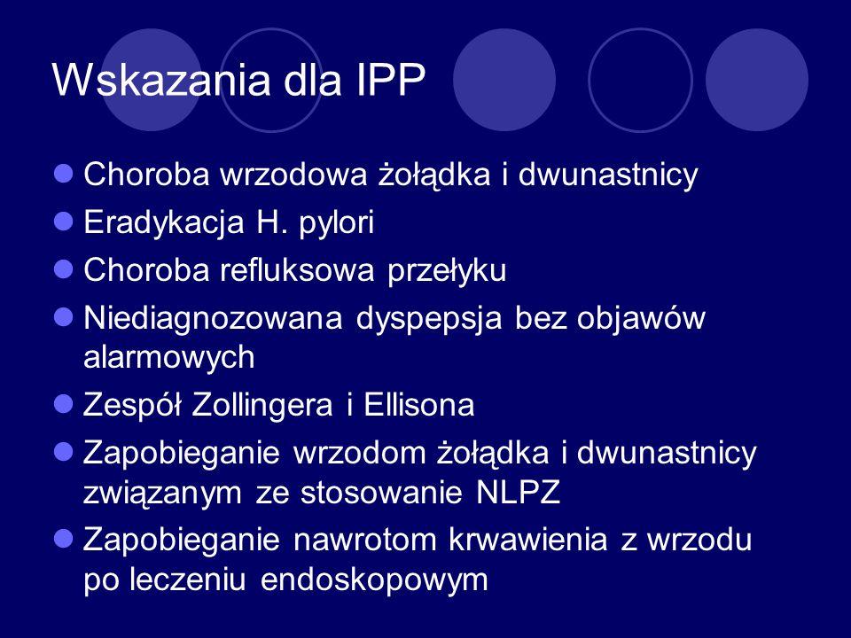 Wskazania dla IPP Choroba wrzodowa żołądka i dwunastnicy