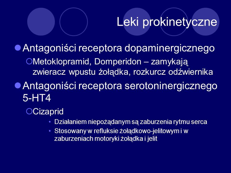 Leki prokinetyczne Antagoniści receptora dopaminergicznego