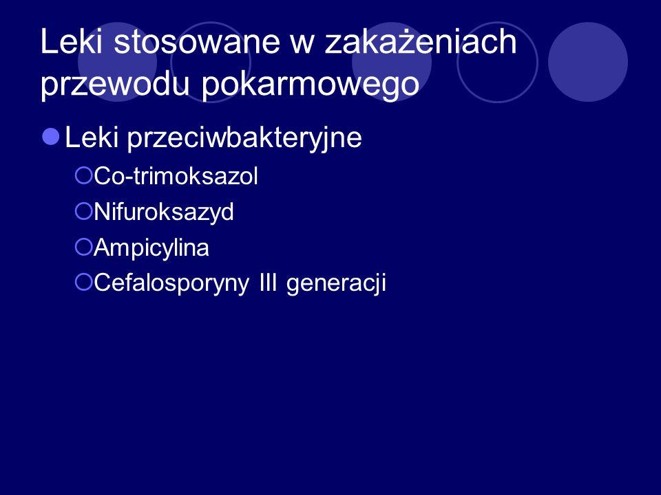 Leki stosowane w zakażeniach przewodu pokarmowego