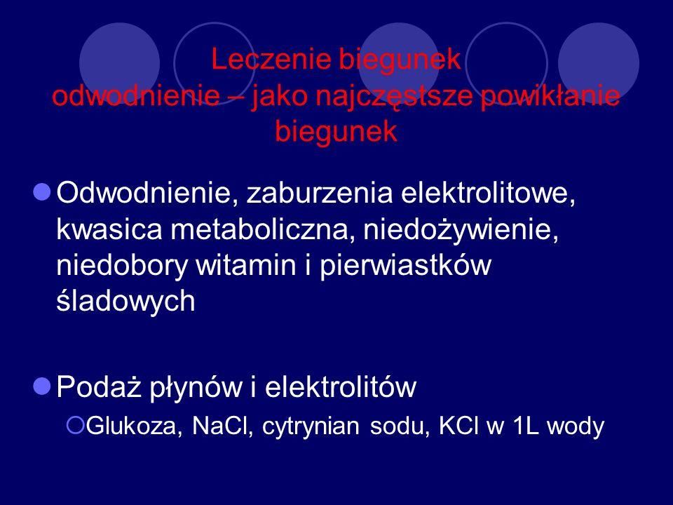Leczenie biegunek odwodnienie – jako najczęstsze powikłanie biegunek