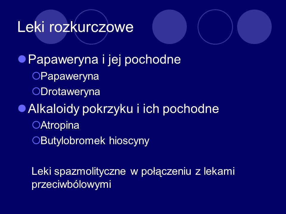 Leki rozkurczowe Papaweryna i jej pochodne