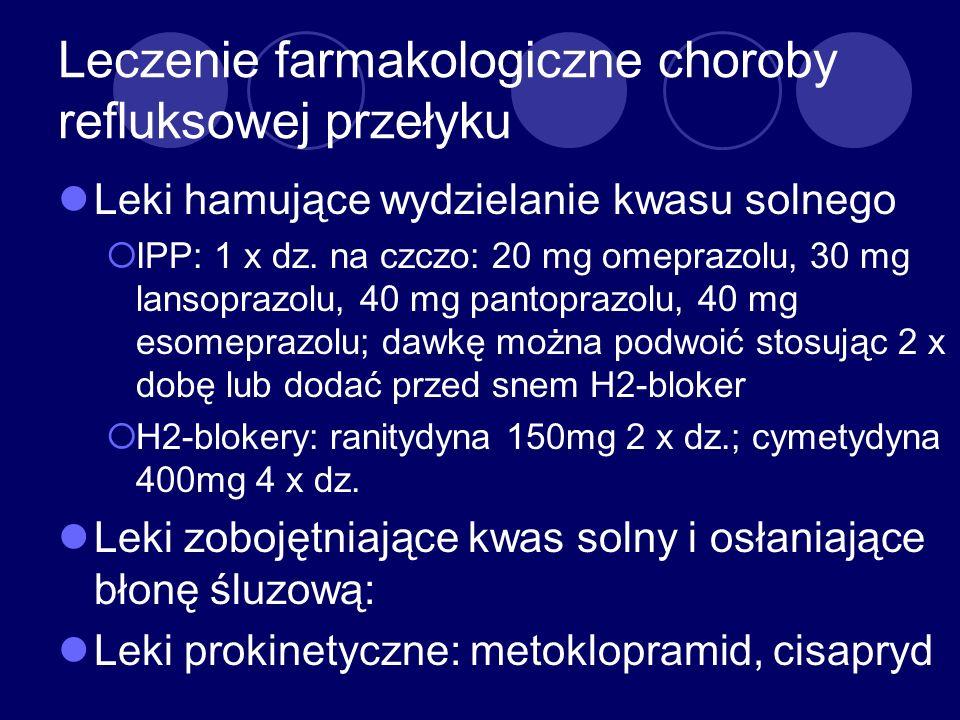 Leczenie farmakologiczne choroby refluksowej przełyku