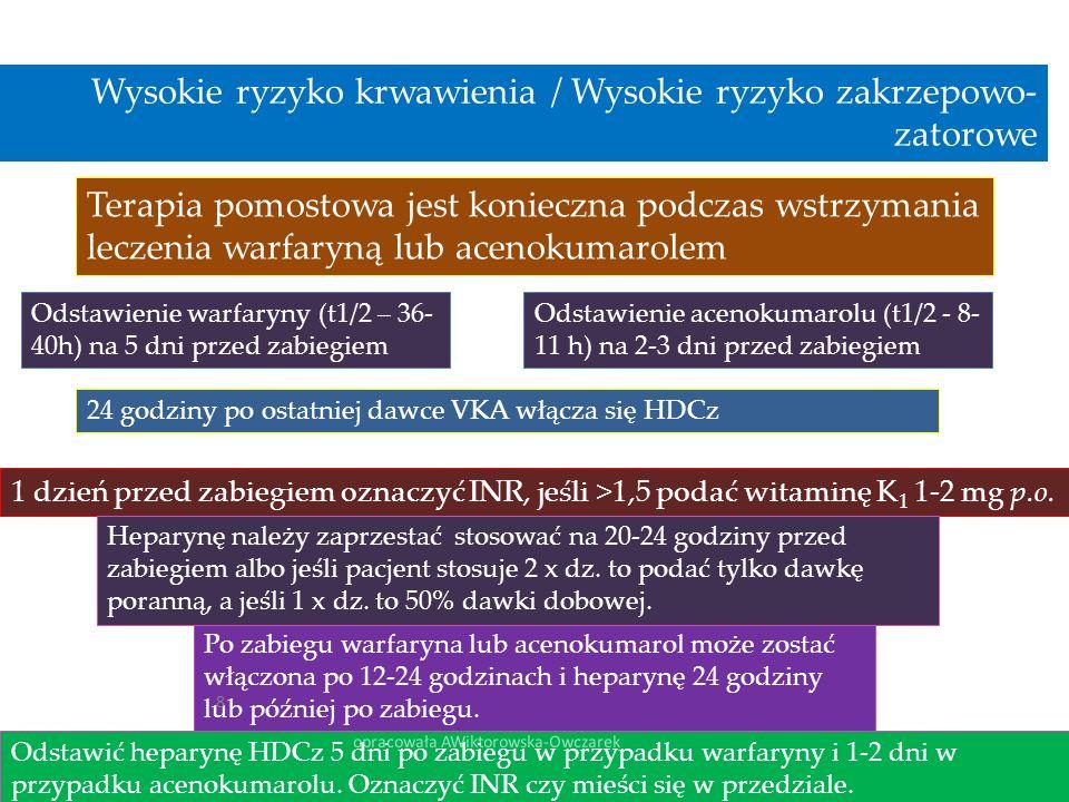 Wysokie ryzyko krwawienia / Wysokie ryzyko zakrzepowo-zatorowe