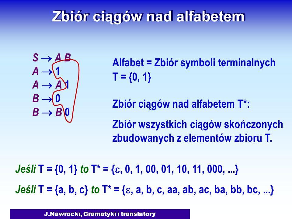 Zbiór ciągów nad alfabetem