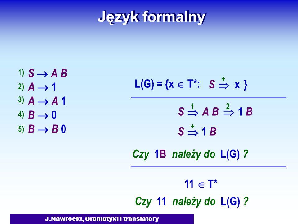 J.Nawrocki, Gramatyki i translatory