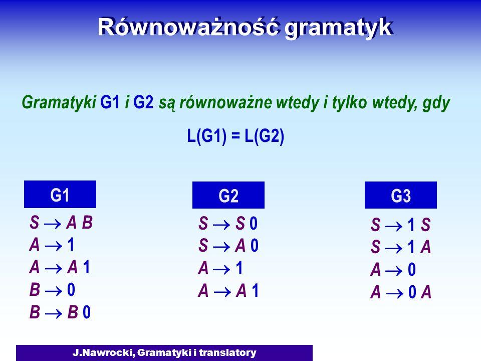 Równoważność gramatyk