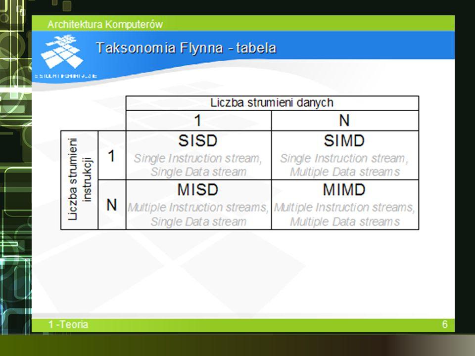 Rysunek przedstawia oryginalną tabelę taksonomii Flynna