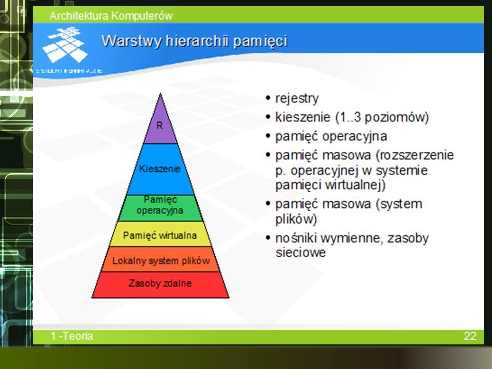 Hierarchia pamięci współczesnego komputera, z punktu widzenia konstrukcji komputera, składa się z czterech warstw.