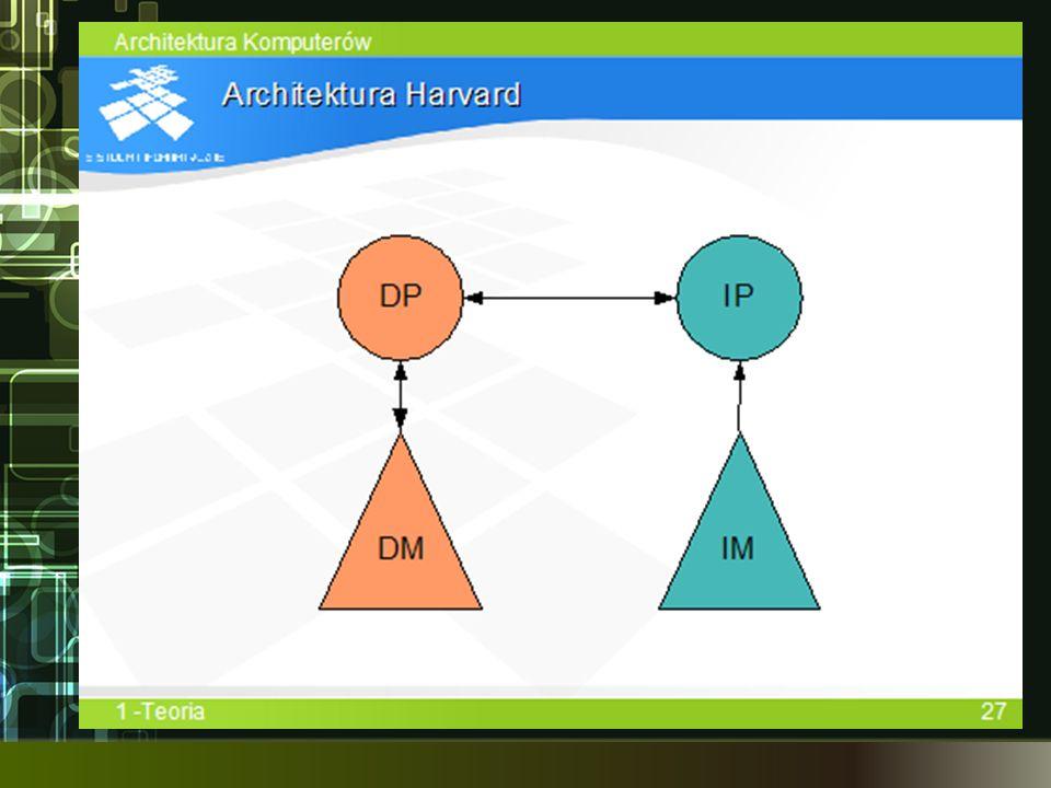Hierarchia pamięci w architekturze Harvard-Princeton charakteryzuje się częściowym rozdzieleniem hierarchii pamięci.