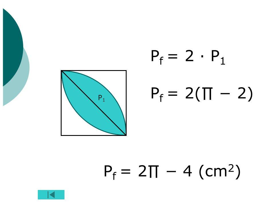 Pf = 2 ∙ P1 Pf = 2(∏ − 2) P1 Pf = 2∏ − 4 (cm2)