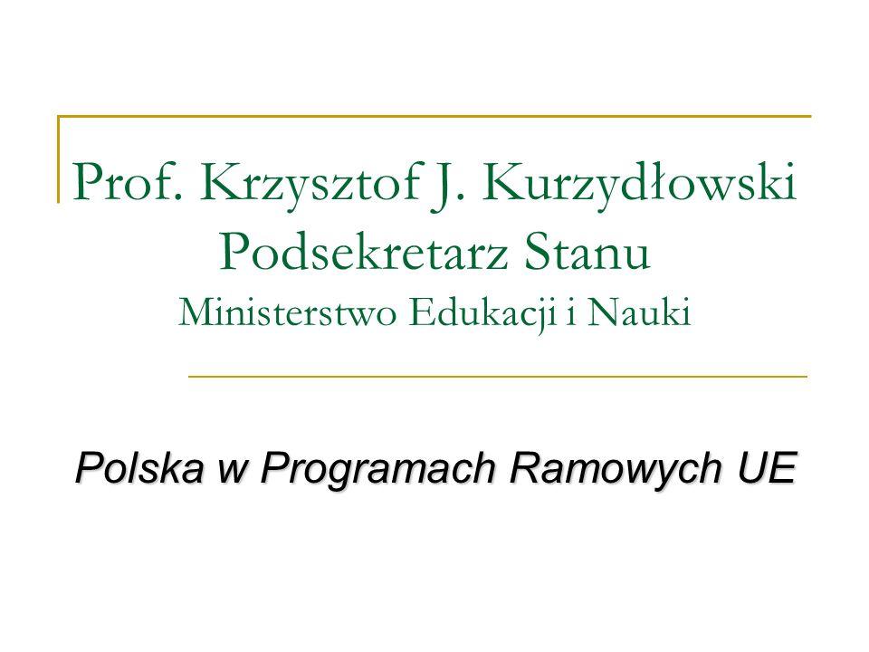Polska w Programach Ramowych UE