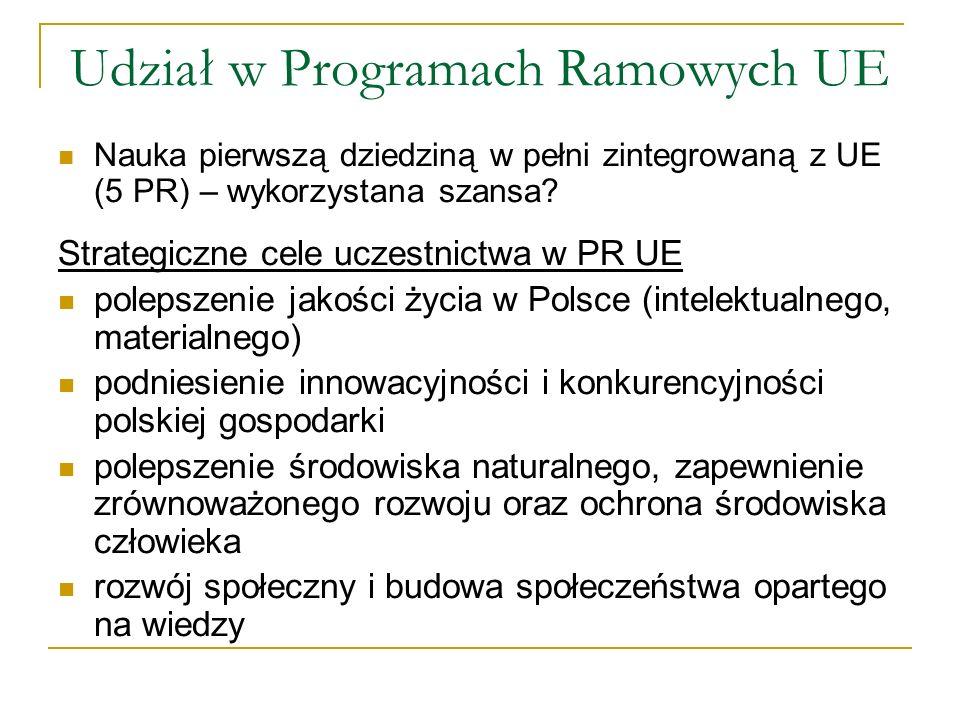Udział w Programach Ramowych UE